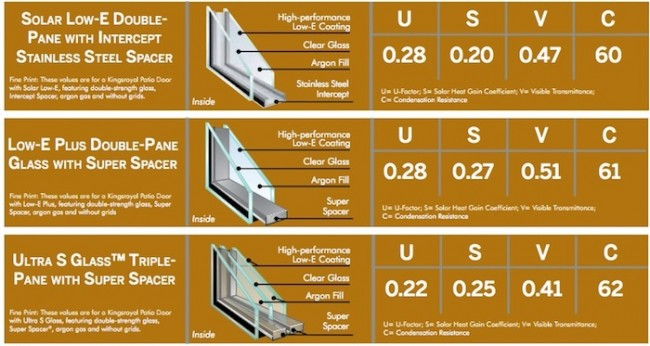 Kingsroyal Patio Door glass options
